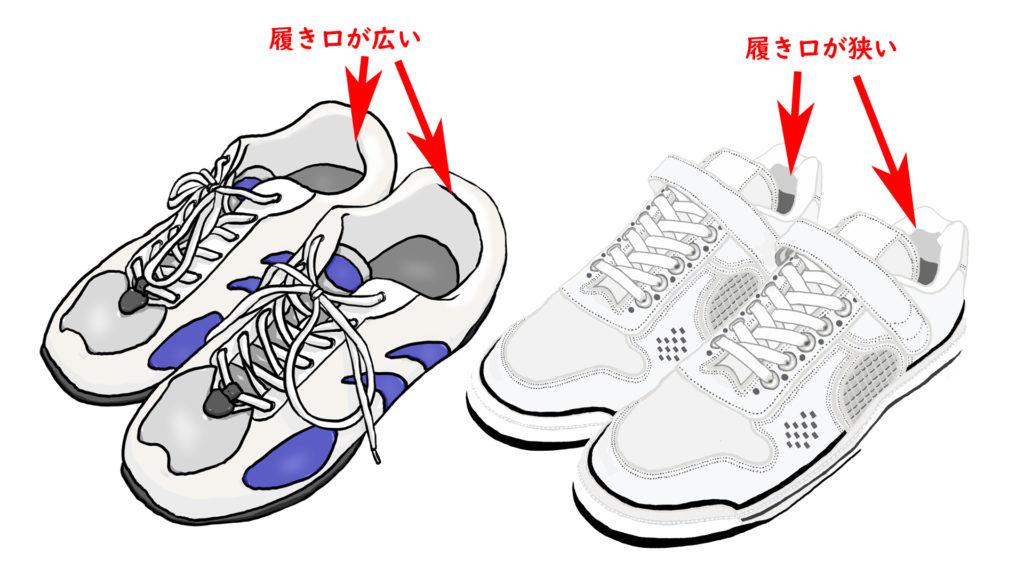 履き口の比較